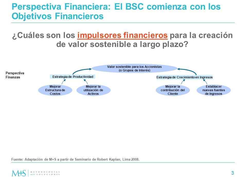 Perspectiva Financiera: El BSC comienza con los Objetivos Financieros