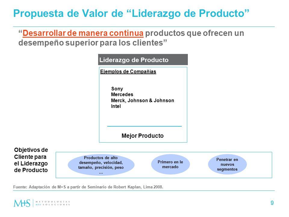 Propuesta de Valor de Liderazgo de Producto