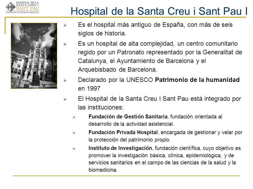 Hospital de la Santa Creu i Sant Pau I