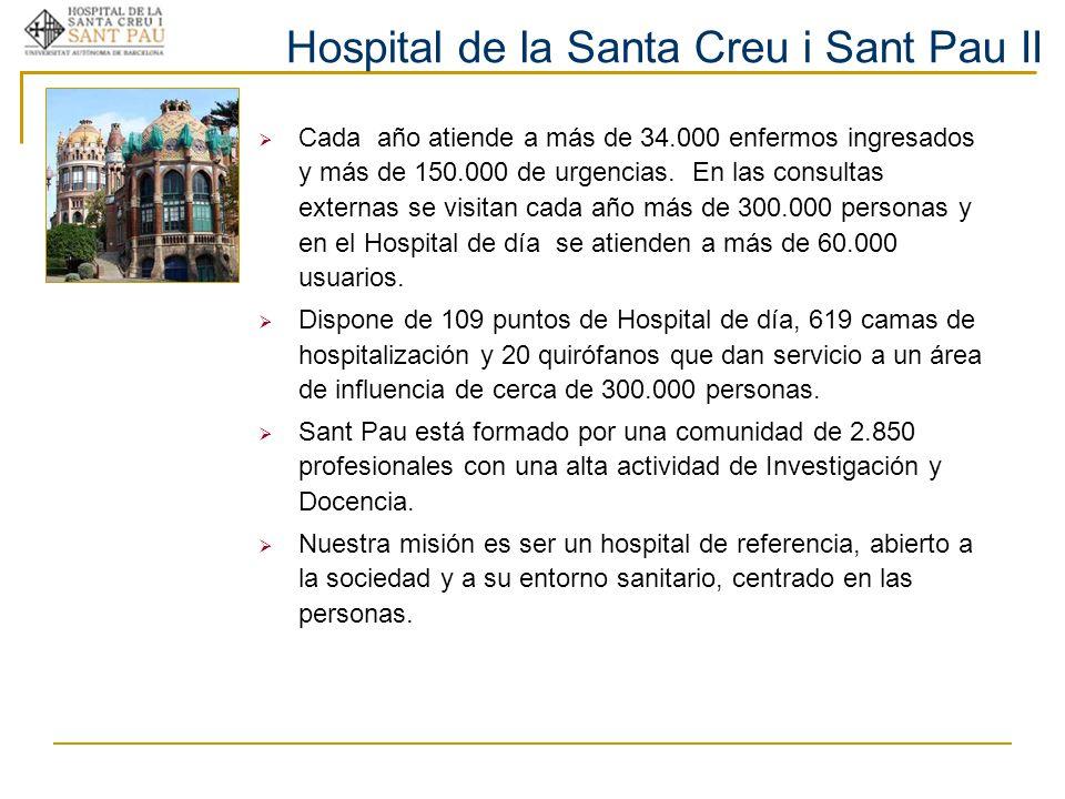 Hospital de la Santa Creu i Sant Pau II