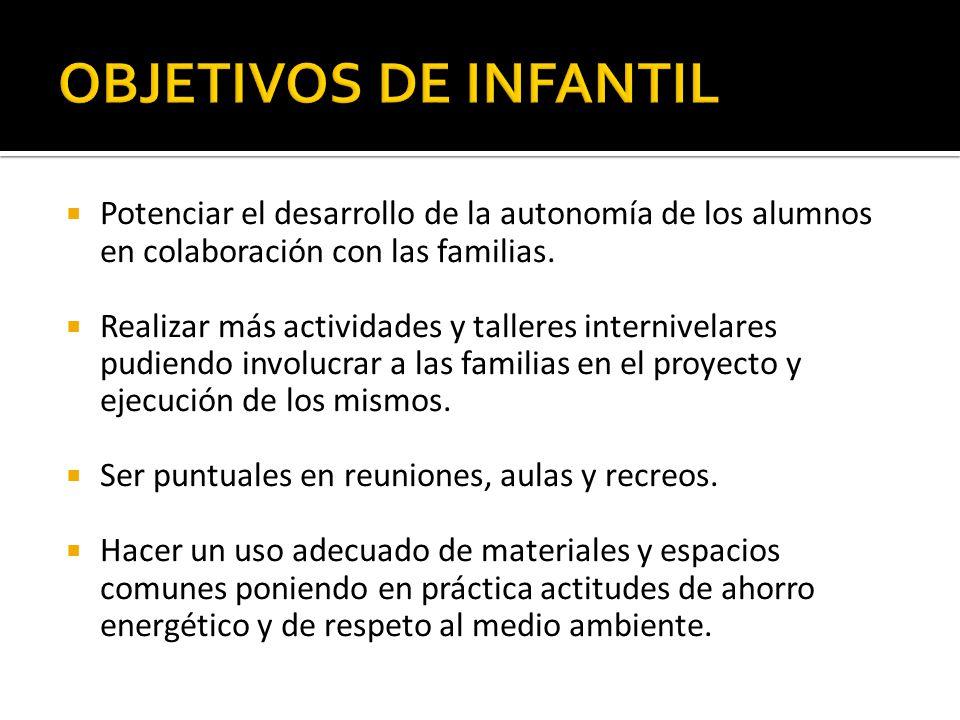 OBJETIVOS DE INFANTIL Potenciar el desarrollo de la autonomía de los alumnos en colaboración con las familias.
