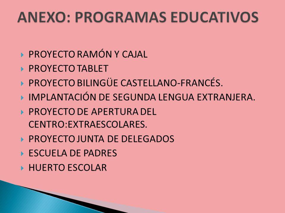 ANEXO: PROGRAMAS EDUCATIVOS