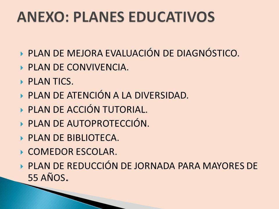 ANEXO: PLANES EDUCATIVOS