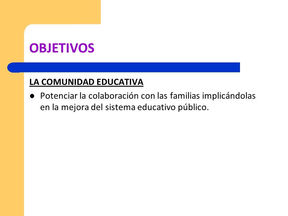 OBJETIVOS LA COMUNIDAD EDUCATIVA