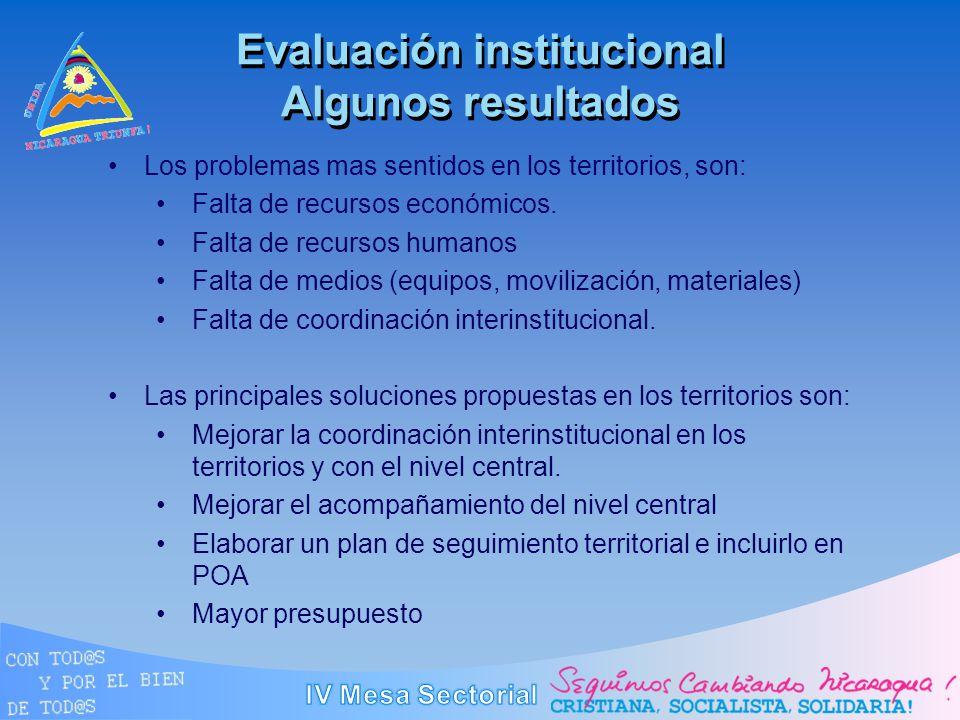 Evaluación institucional Algunos resultados