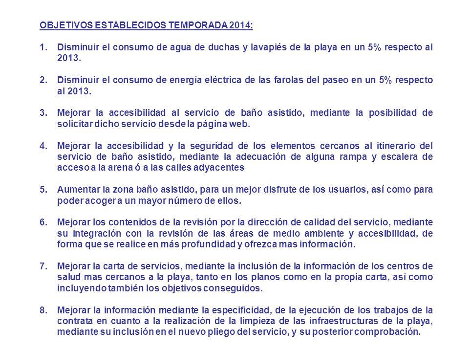 OBJETIVOS ESTABLECIDOS TEMPORADA 2014: