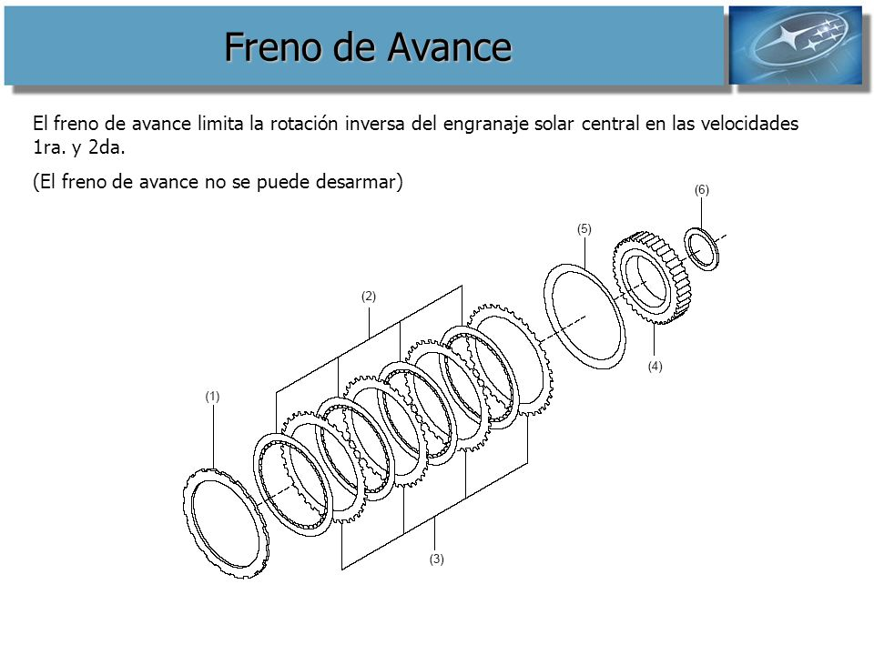Freno de Avance El freno de avance limita la rotación inversa del engranaje solar central en las velocidades 1ra. y 2da.