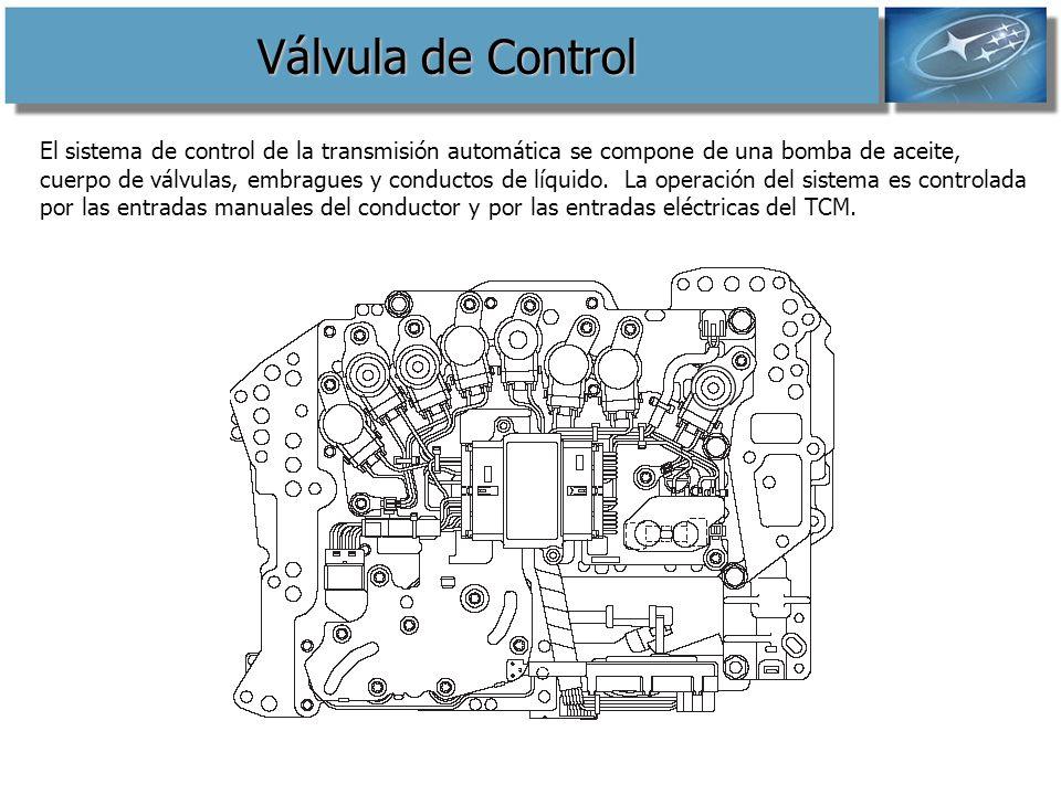 Válvula de Control