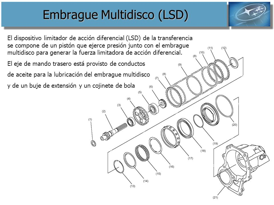 Embrague Multidisco (LSD)