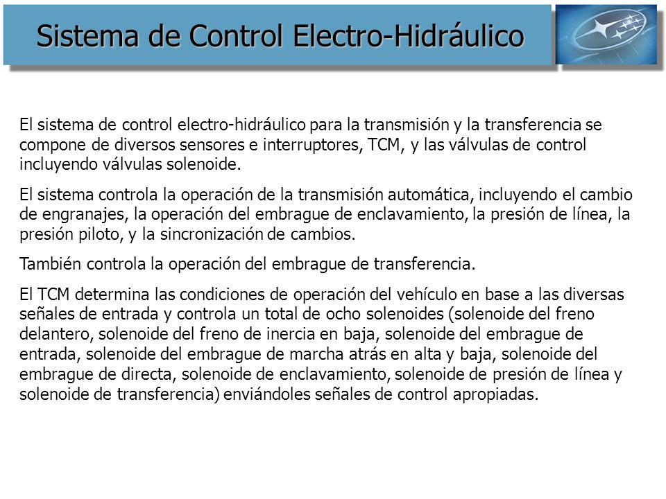 Sistema de Control Electro-Hidráulico