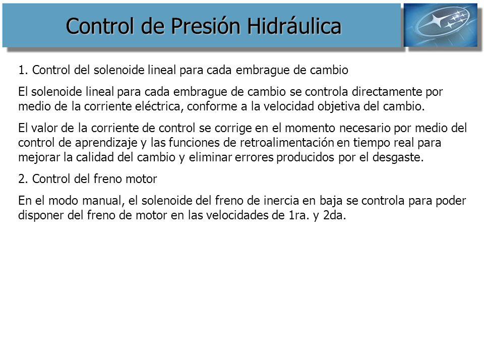 Control de Presión Hidráulica