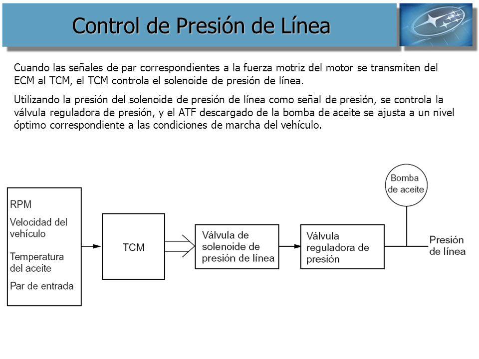 Control de Presión de Línea
