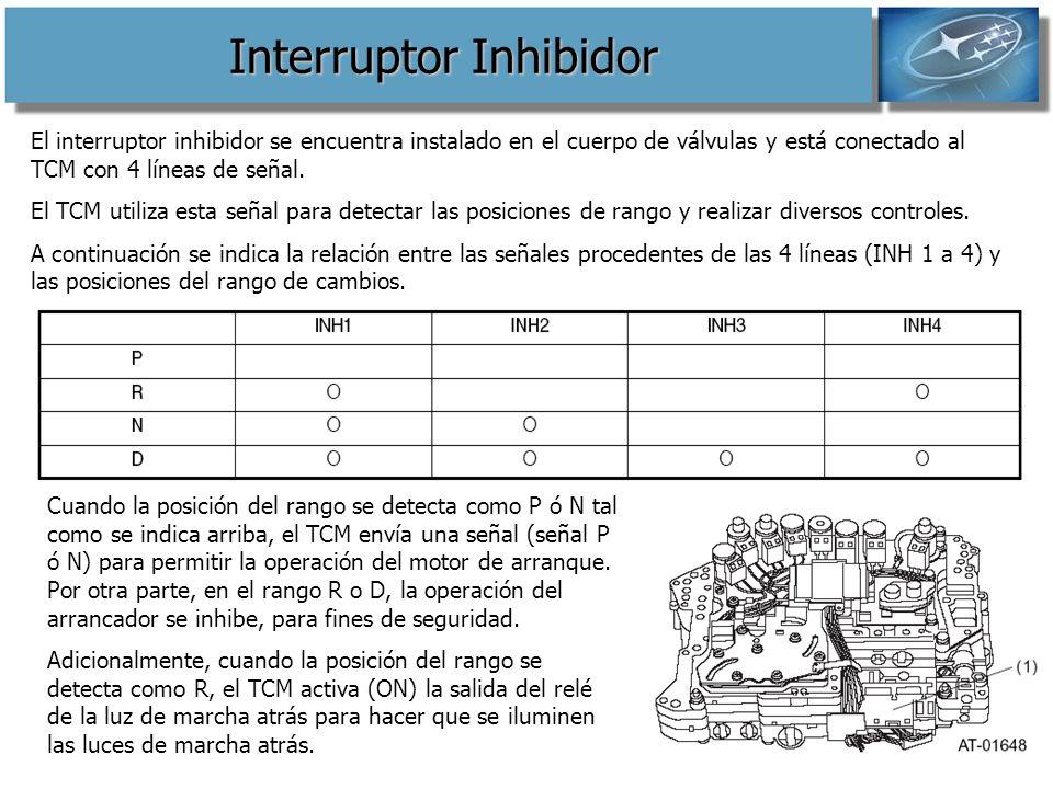 Interruptor Inhibidor