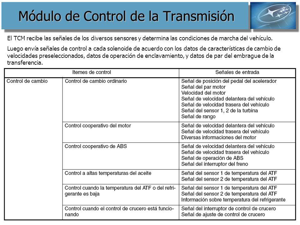 Módulo de Control de la Transmisión