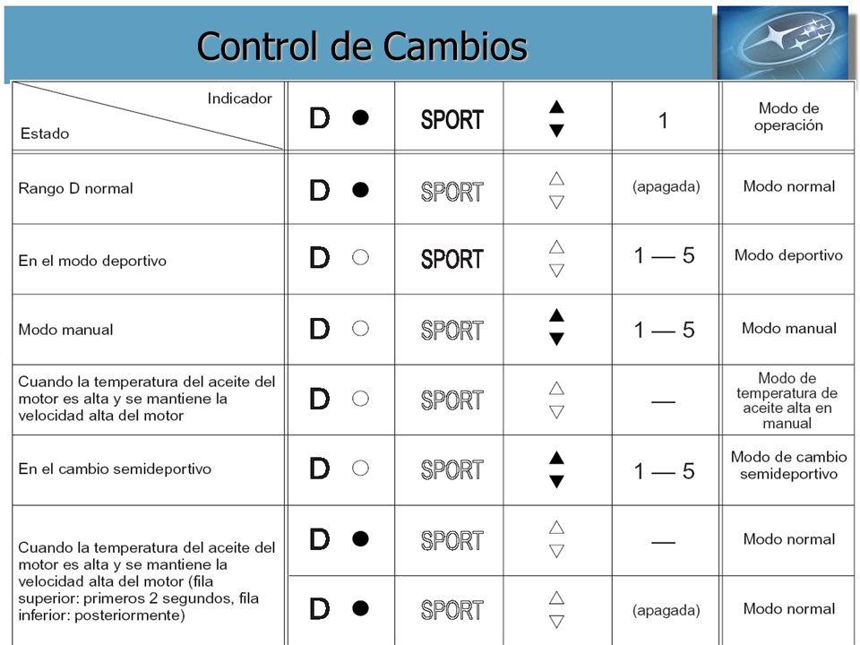 6. CONTROL DE ILUMINACION DE LOS DIVERSOS INDICADORES