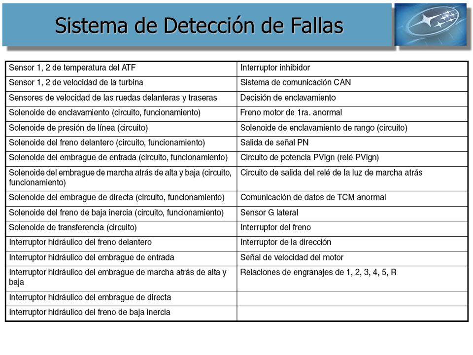 Sistema de Detección de Fallas