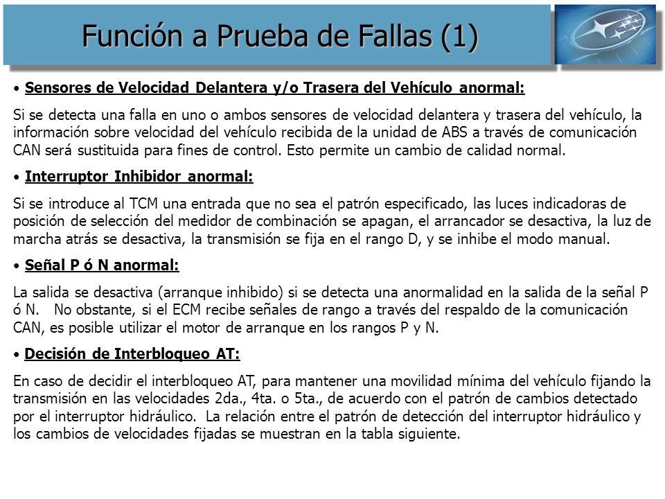 Función a Prueba de Fallas (1)