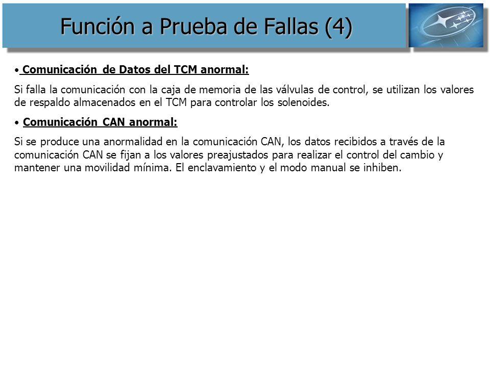 Función a Prueba de Fallas (4)