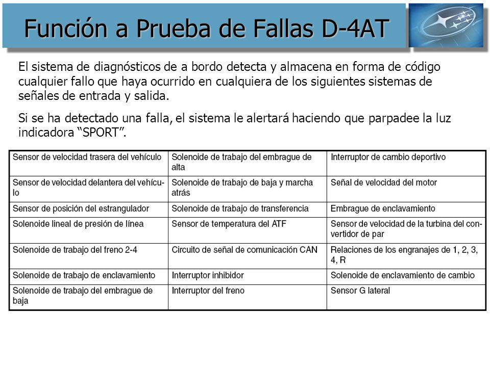 Función a Prueba de Fallas D-4AT