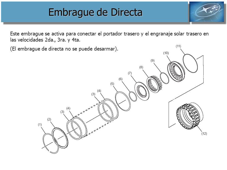 Embrague de Directa Este embrague se activa para conectar el portador trasero y el engranaje solar trasero en las velocidades 2da., 3ra. y 4ta.
