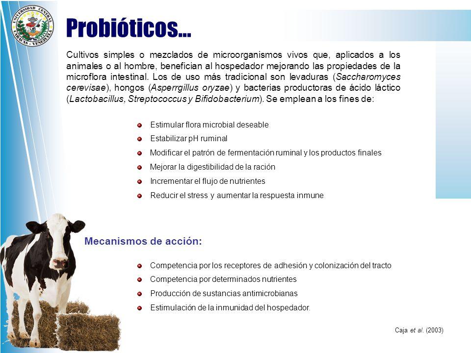 Probióticos… Mecanismos de acción:
