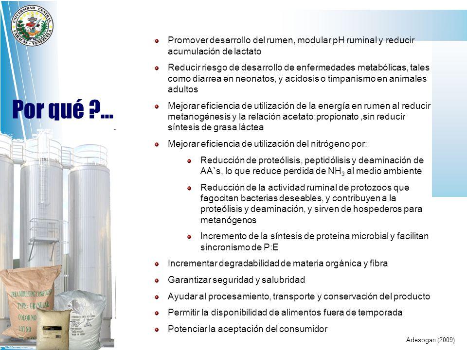 Promover desarrollo del rumen, modular pH ruminal y reducir acumulación de lactato