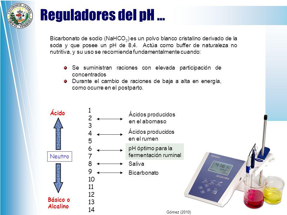 Reguladores del pH …