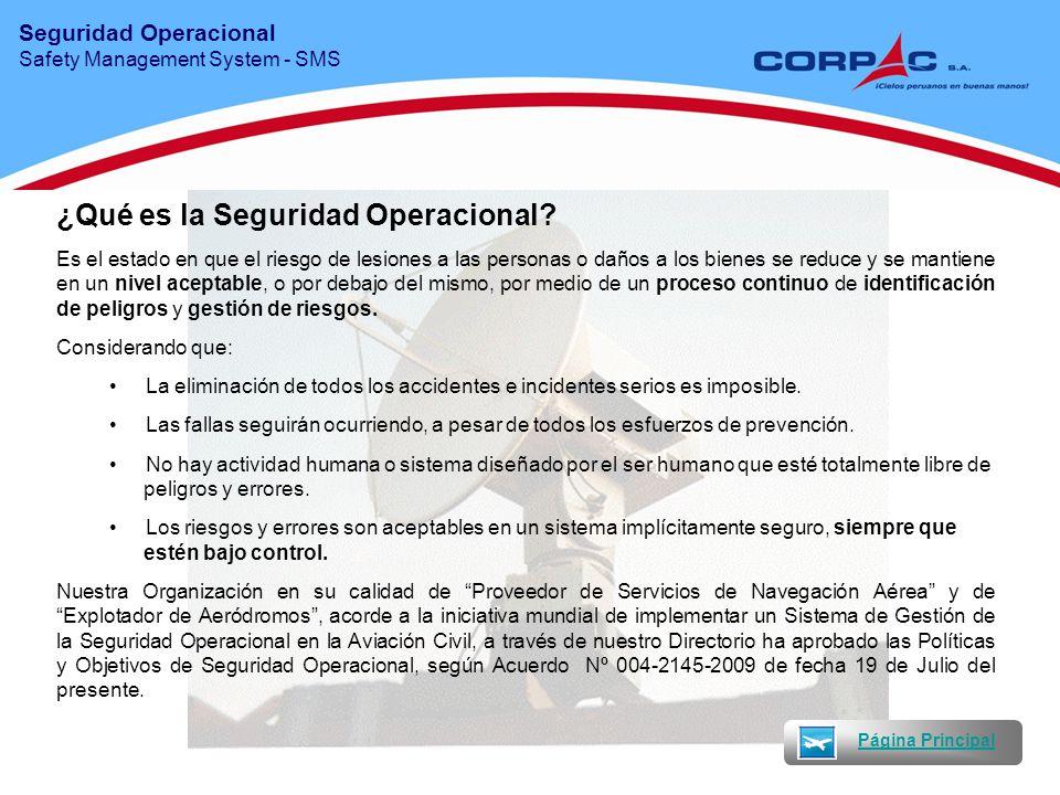 ¿Qué es la Seguridad Operacional