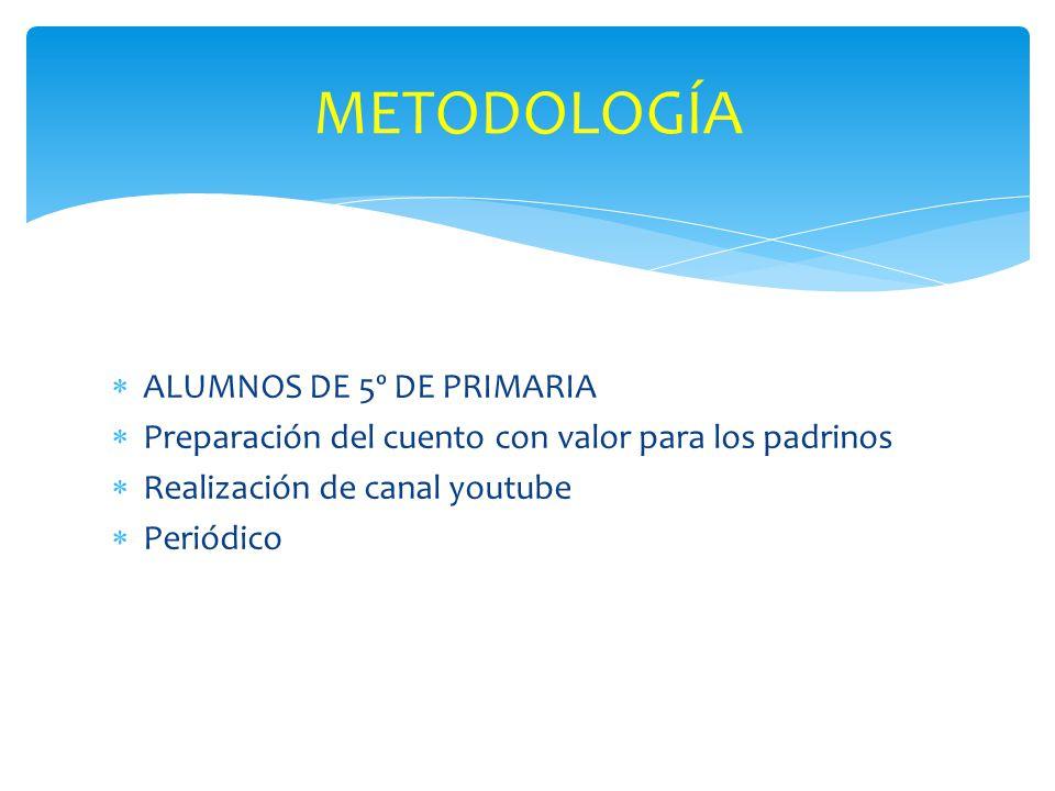 METODOLOGÍA ALUMNOS DE 5º DE PRIMARIA