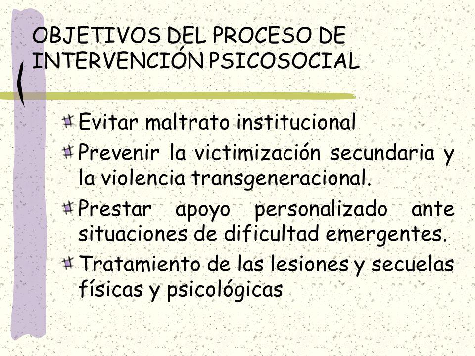OBJETIVOS DEL PROCESO DE INTERVENCIÓN PSICOSOCIAL