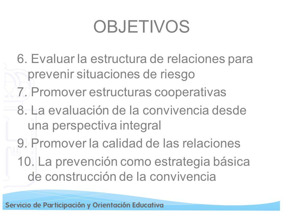 OBJETIVOS 6. Evaluar la estructura de relaciones para prevenir situaciones de riesgo. 7. Promover estructuras cooperativas.