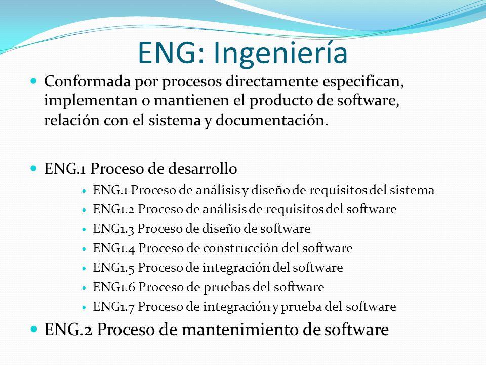 ENG: Ingeniería ENG.2 Proceso de mantenimiento de software