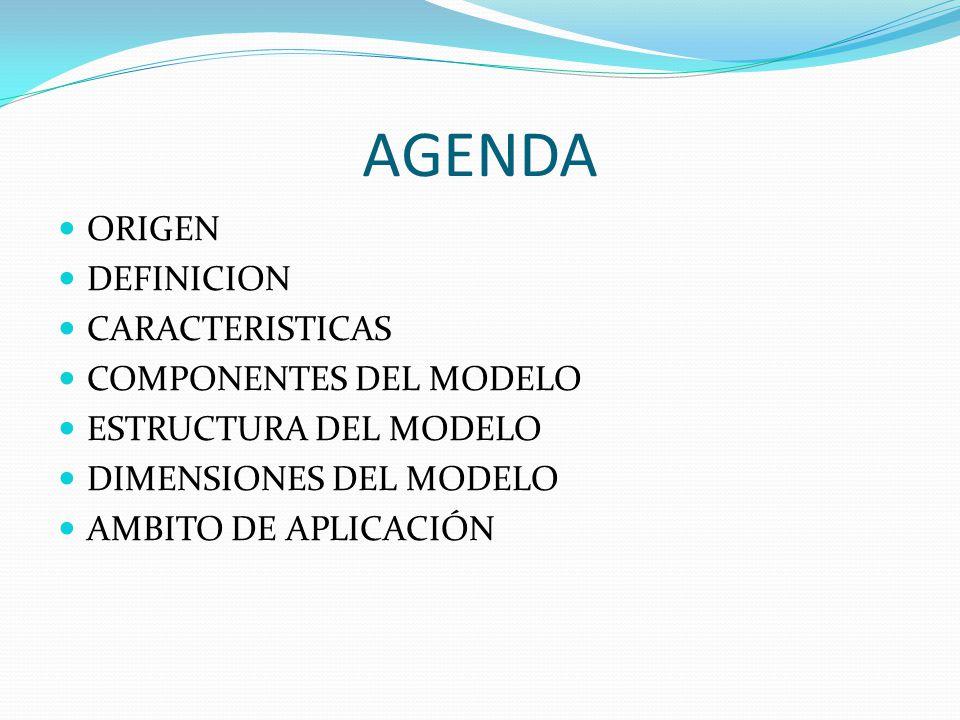 AGENDA ORIGEN DEFINICION CARACTERISTICAS COMPONENTES DEL MODELO