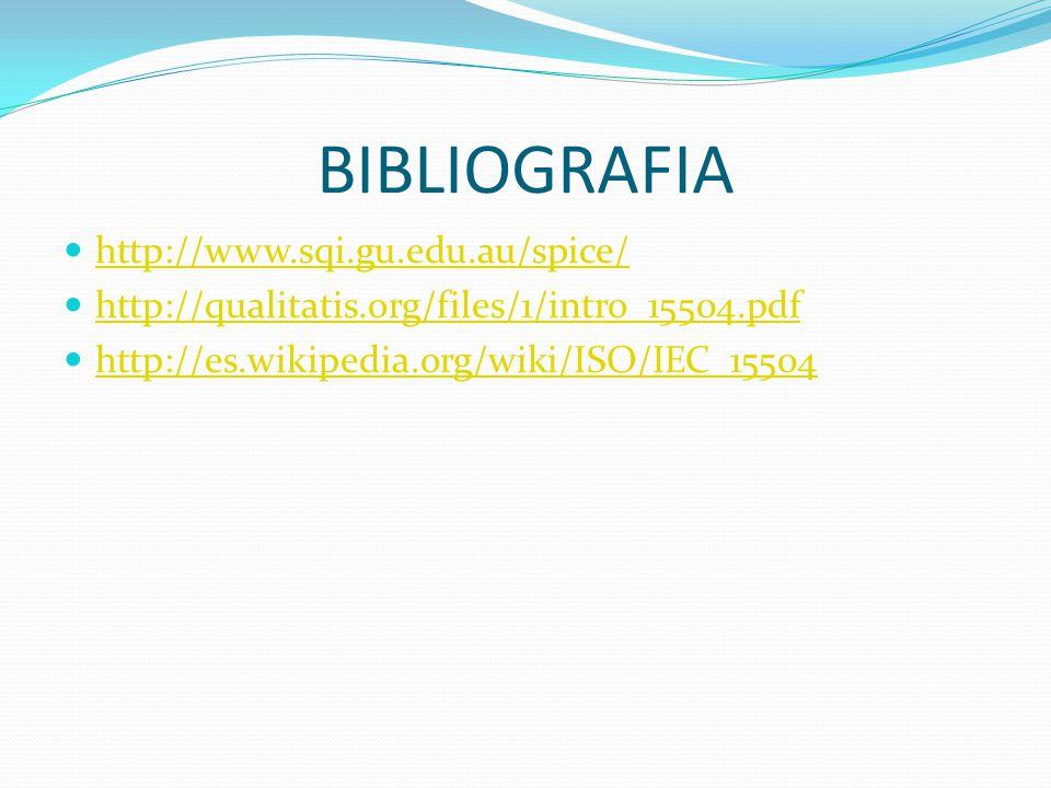 BIBLIOGRAFIA http://www.sqi.gu.edu.au/spice/