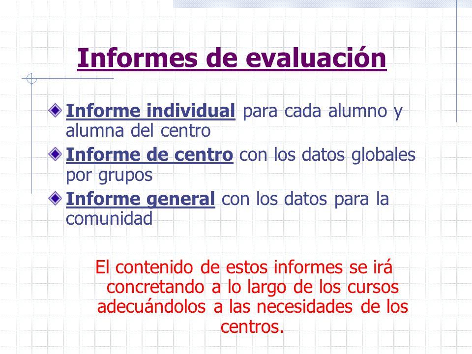Informes de evaluación