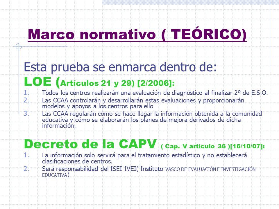 Marco normativo ( TEÓRICO)