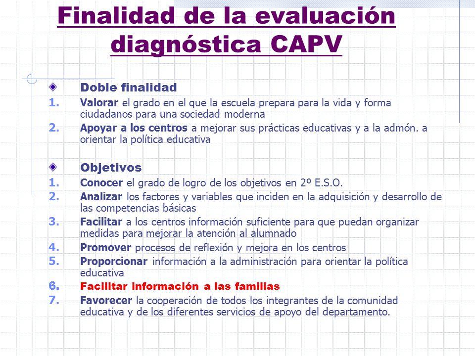 Finalidad de la evaluación diagnóstica CAPV