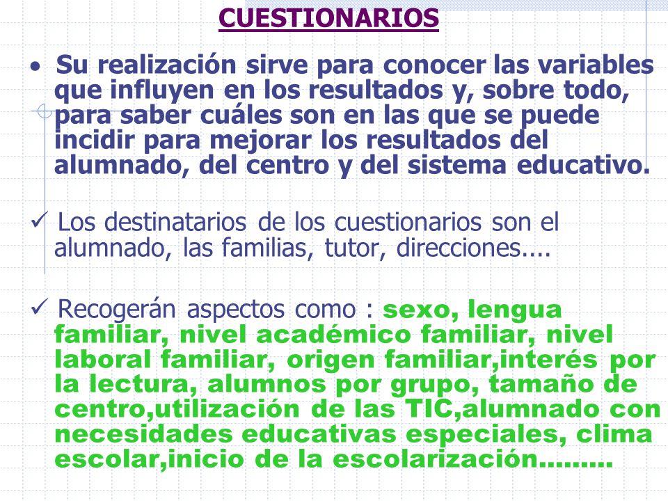 CUESTIONARIOS