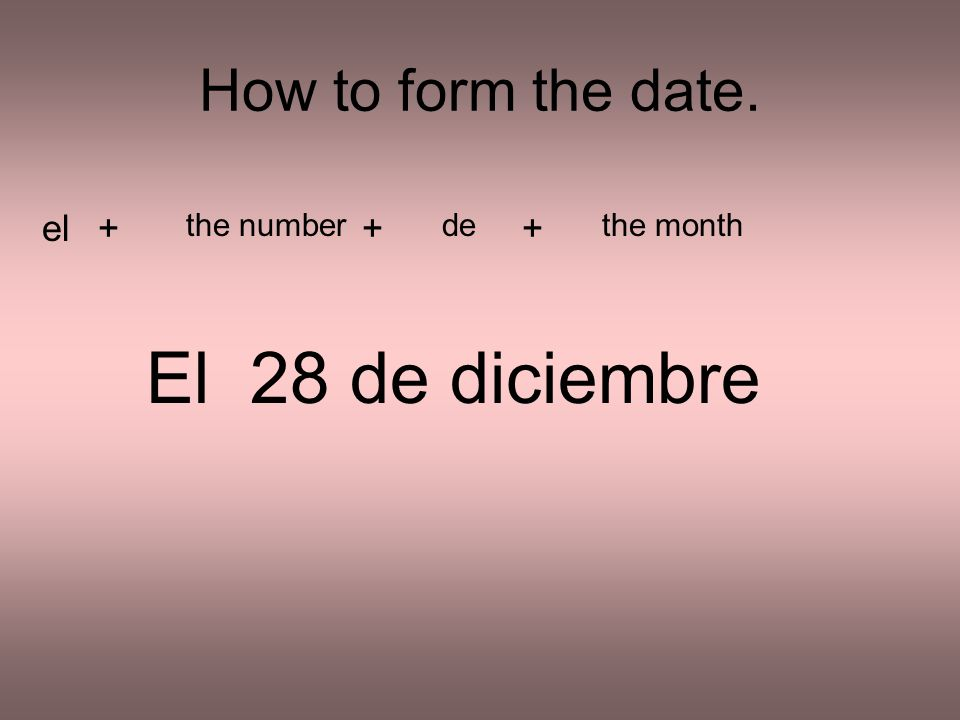 El 28 de diciembre How to form the date. el + + + the number de