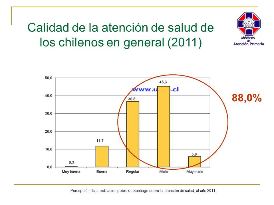 Calidad de la atención de salud de los chilenos en general (2011)
