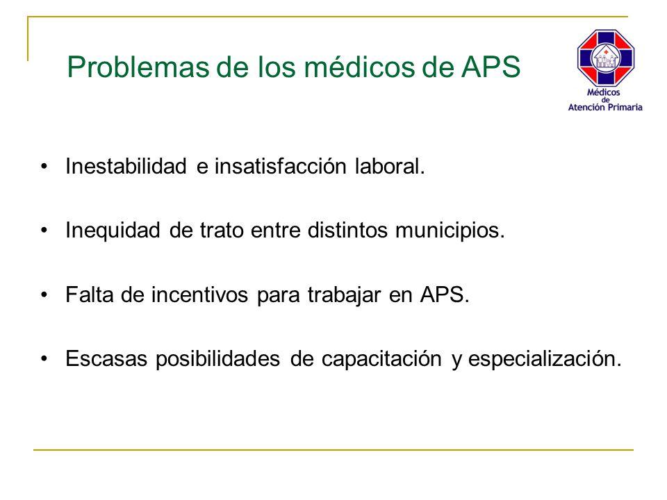 Problemas de los médicos de APS