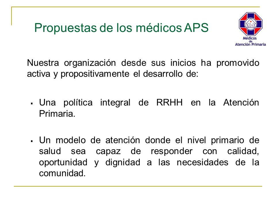 Propuestas de los médicos APS