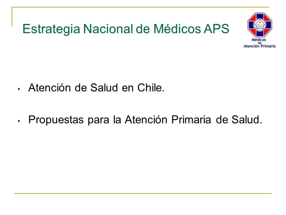 Estrategia Nacional de Médicos APS