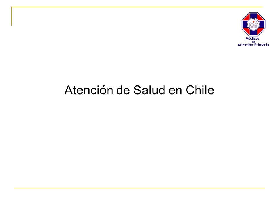 Atención de Salud en Chile