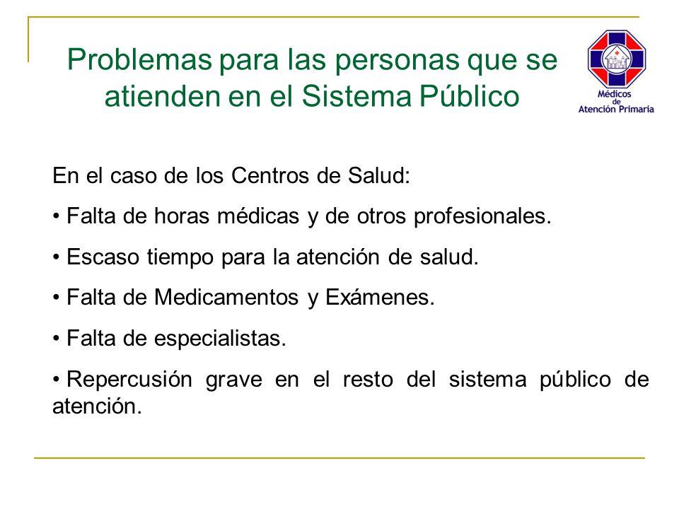 Problemas para las personas que se atienden en el Sistema Público
