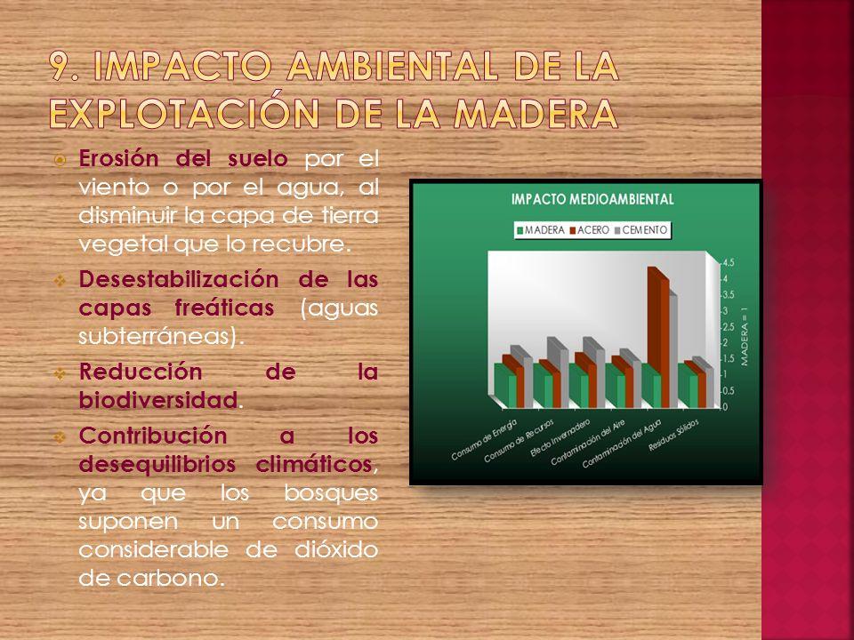 9. Impacto ambiental de la explotación de la madera