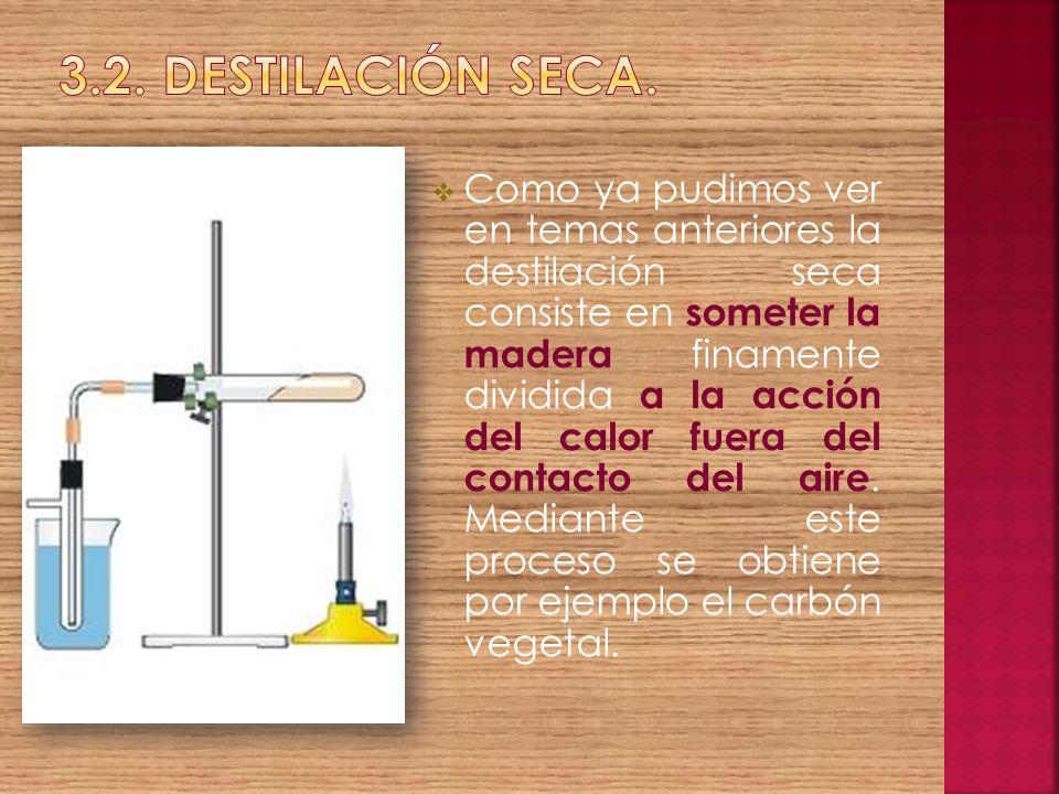3.2. Destilación seca.