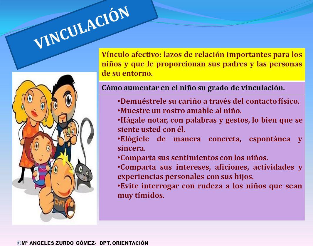 VINCULACIÓN Vínculo afectivo: lazos de relación importantes para los niños y que le proporcionan sus padres y las personas de su entorno.