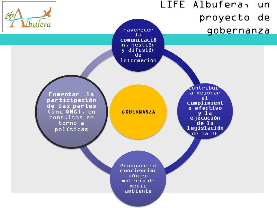 LIFE Albufera, un proyecto de gobernanza