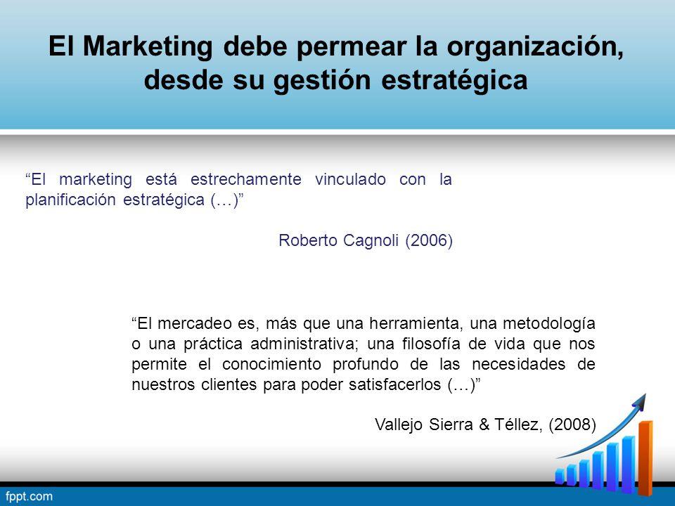 El Marketing debe permear la organización, desde su gestión estratégica